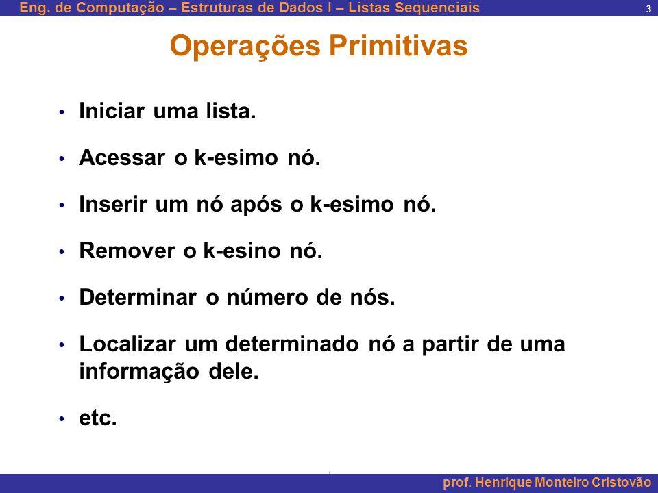 Operações Primitivas Iniciar uma lista. Acessar o k-esimo nó.
