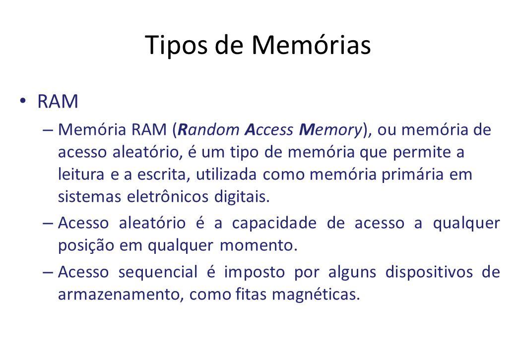 Tipos de Memórias RAM.