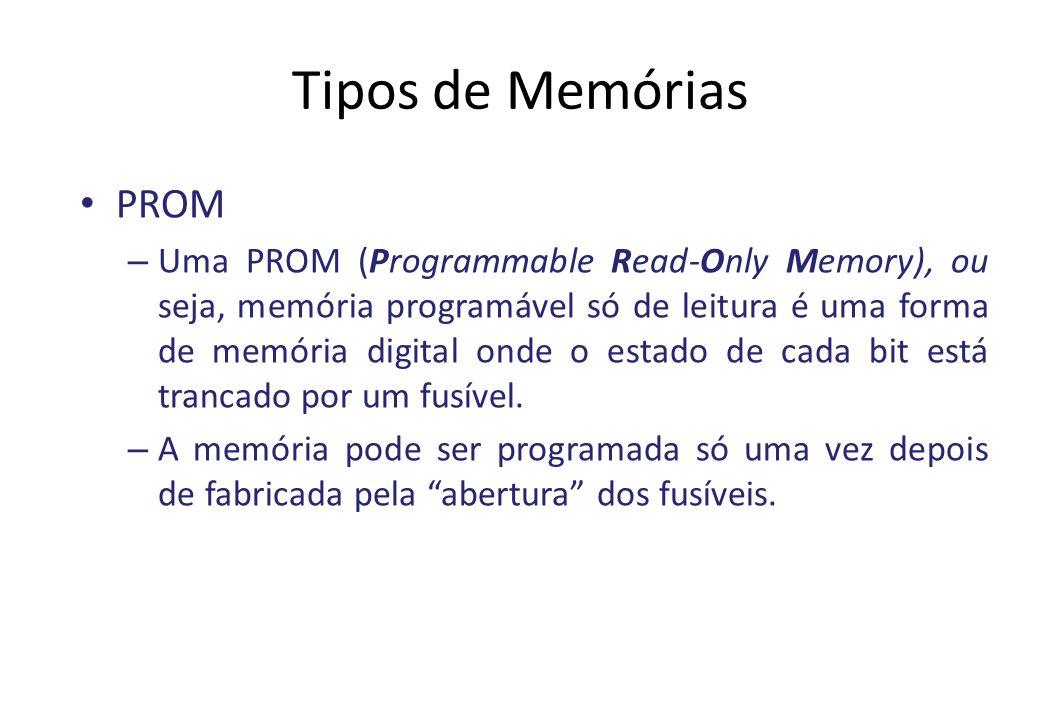 Tipos de Memórias PROM.