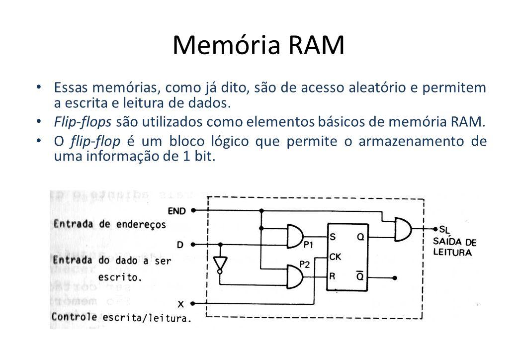Memória RAM Essas memórias, como já dito, são de acesso aleatório e permitem a escrita e leitura de dados.