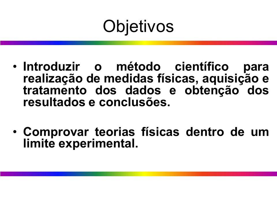 Objetivos Introduzir o método científico para realização de medidas físicas, aquisição e tratamento dos dados e obtenção dos resultados e conclusões.