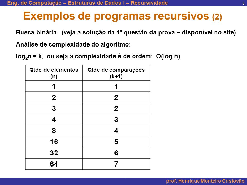 Exemplos de programas recursivos (2)
