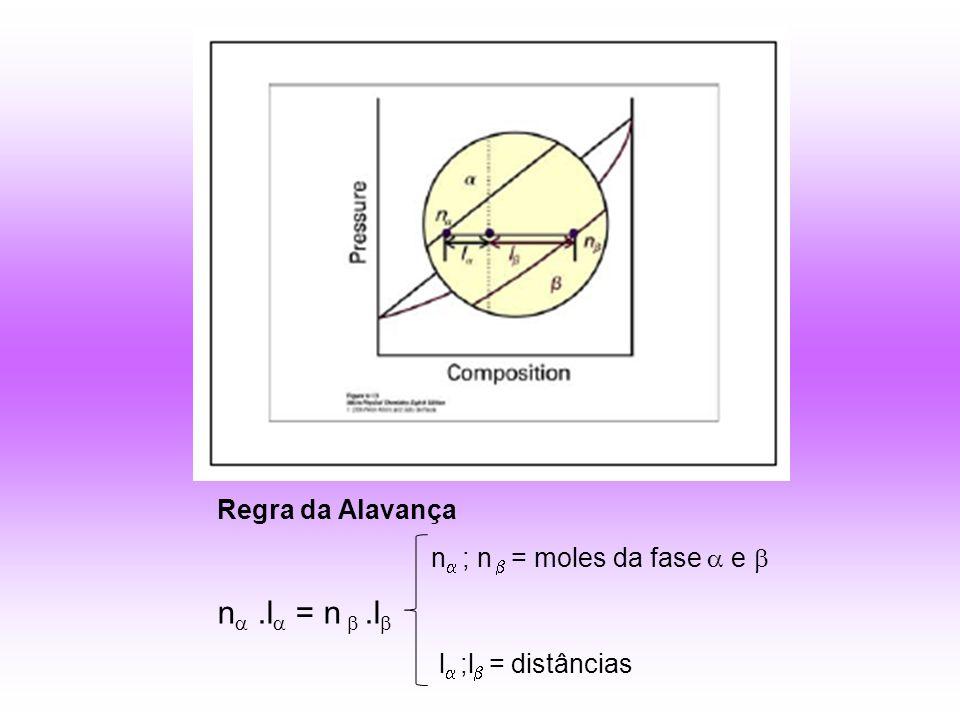 n .l = n  .l Regra da Alavança n ; n  = moles da fase  e 
