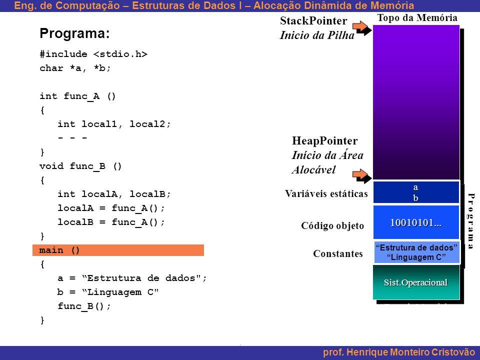 Estrutura de dados Linguagem C