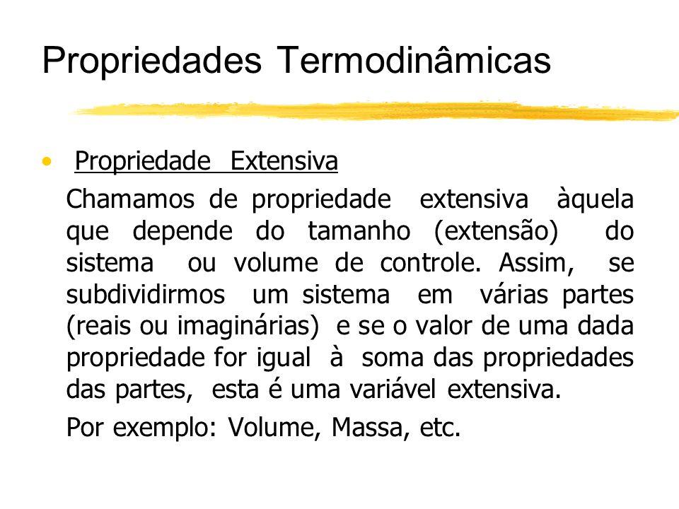 Propriedades Termodinâmicas