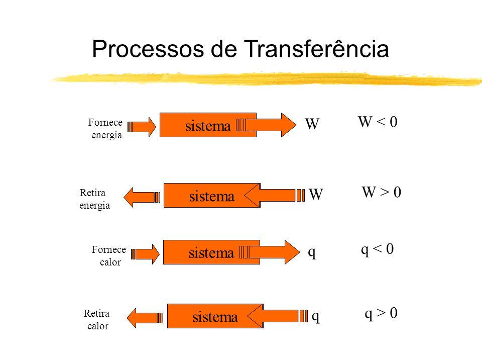 Processos de Transferência