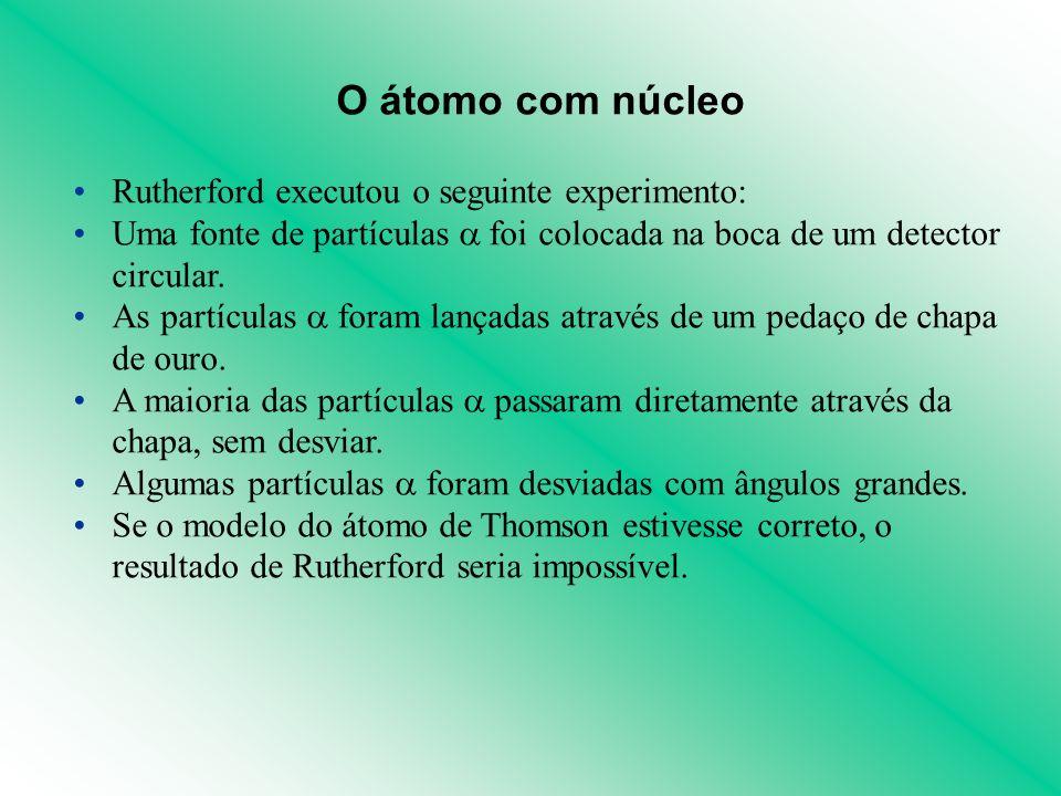 O átomo com núcleo Rutherford executou o seguinte experimento: