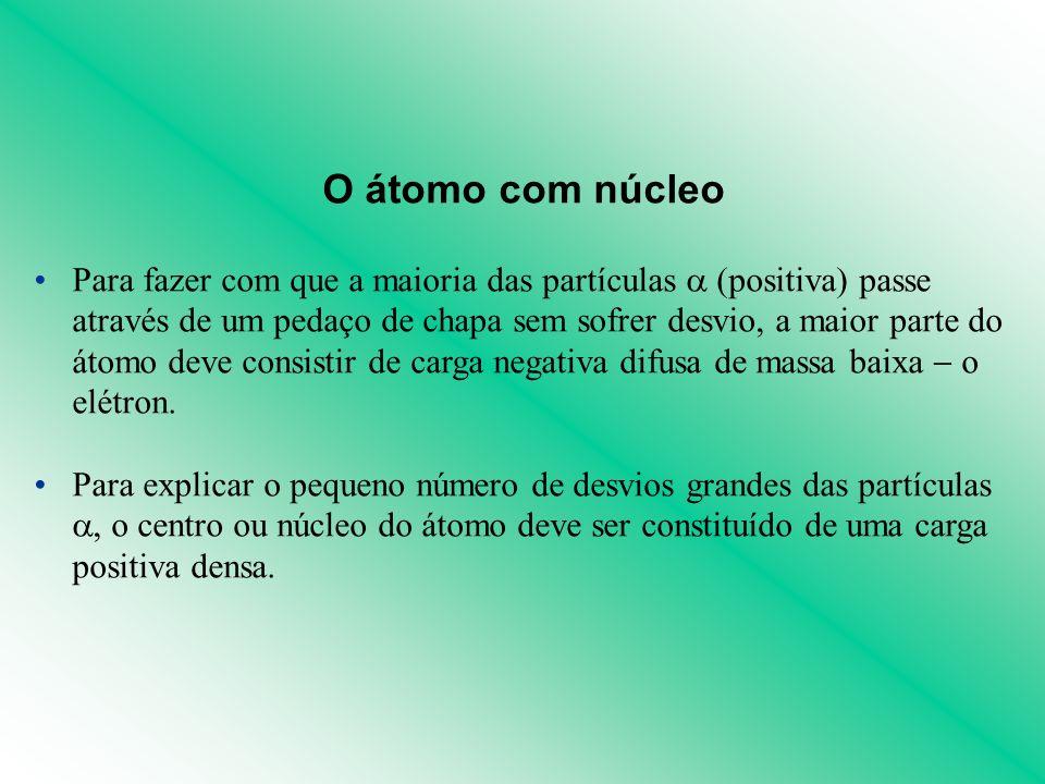 O átomo com núcleo