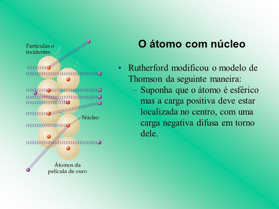 O átomo com núcleo Rutherford modificou o modelo de Thomson da seguinte maneira: