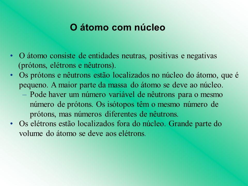 O átomo com núcleo O átomo consiste de entidades neutras, positivas e negativas. (prótons, elétrons e nêutrons).