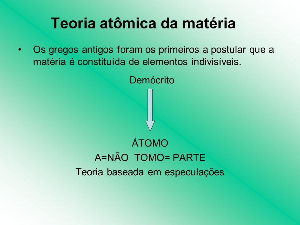 Teoria atômica da matéria
