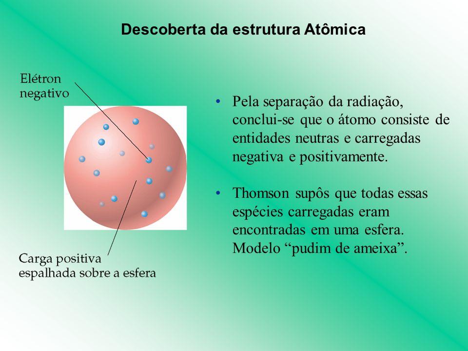 Descoberta da estrutura Atômica