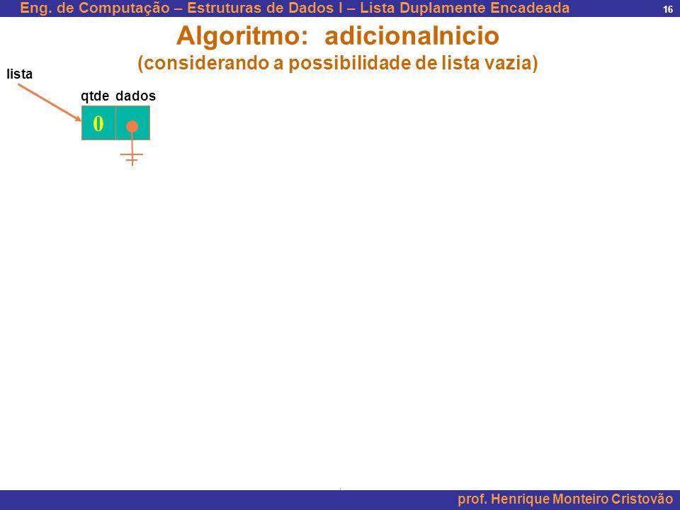 Algoritmo: adicionaInicio (considerando a possibilidade de lista vazia)