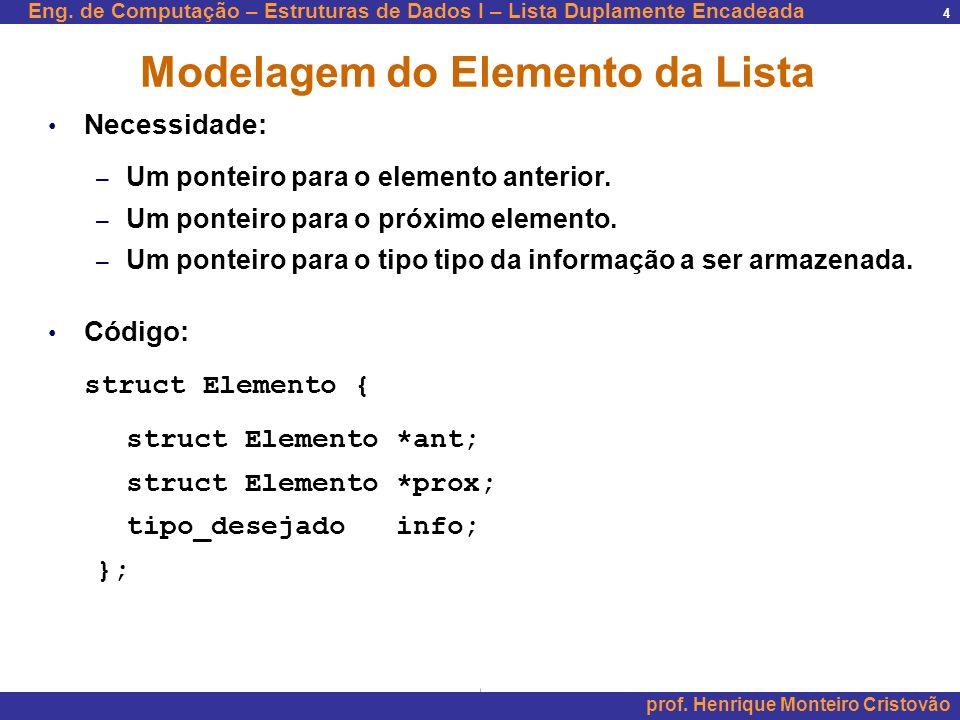 Modelagem do Elemento da Lista