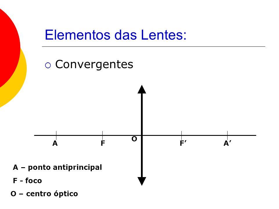 Elementos das Lentes: Convergentes O A F F' A' A – ponto antiprincipal
