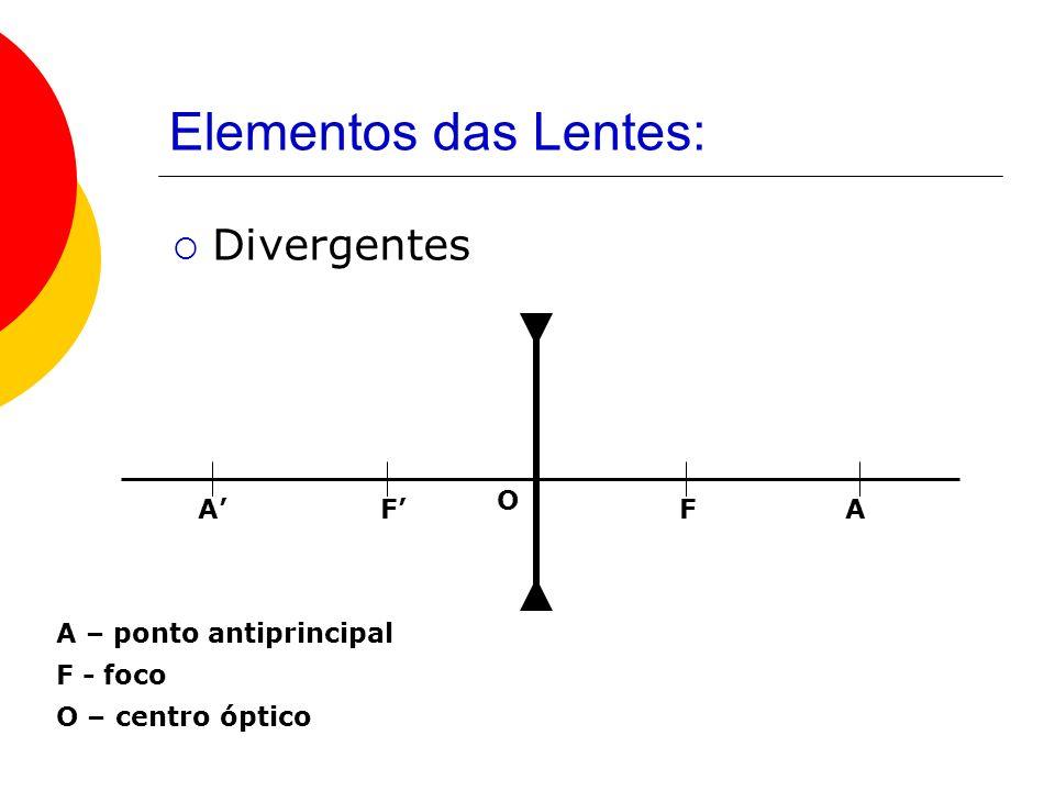 Elementos das Lentes: Divergentes O A' F' F A A – ponto antiprincipal
