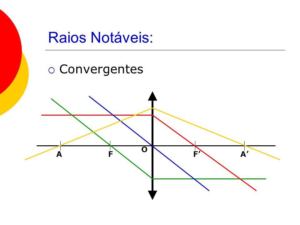 Raios Notáveis: Convergentes O A F F' A'