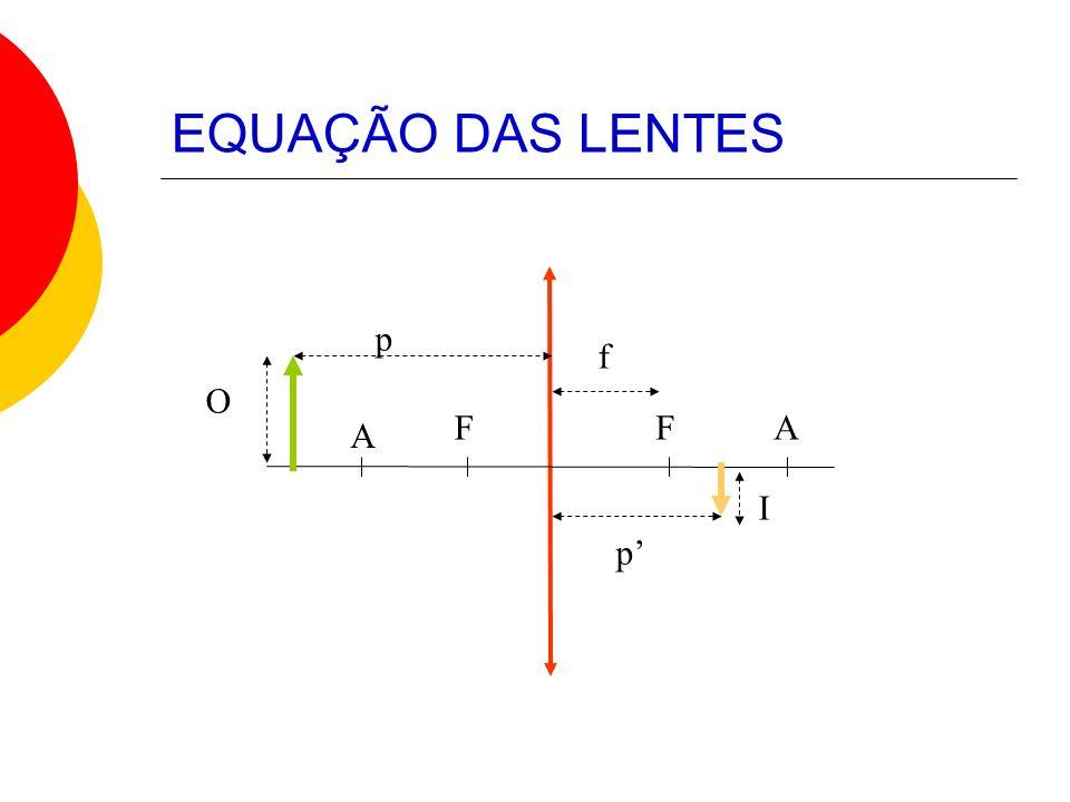 EQUAÇÃO DAS LENTES A F p f O I p'