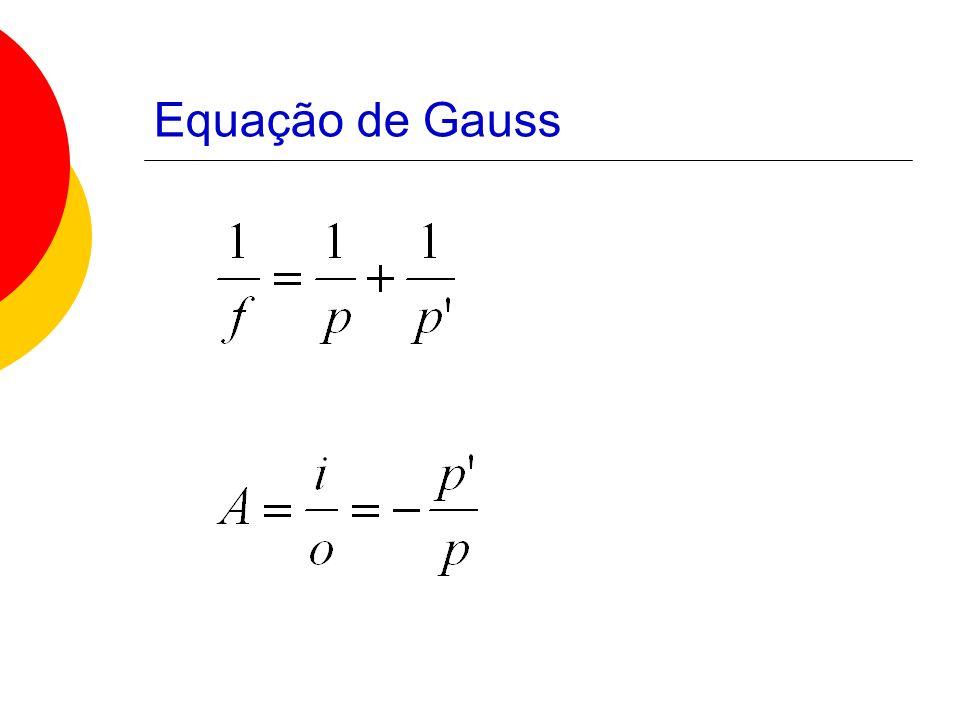 Equação de Gauss