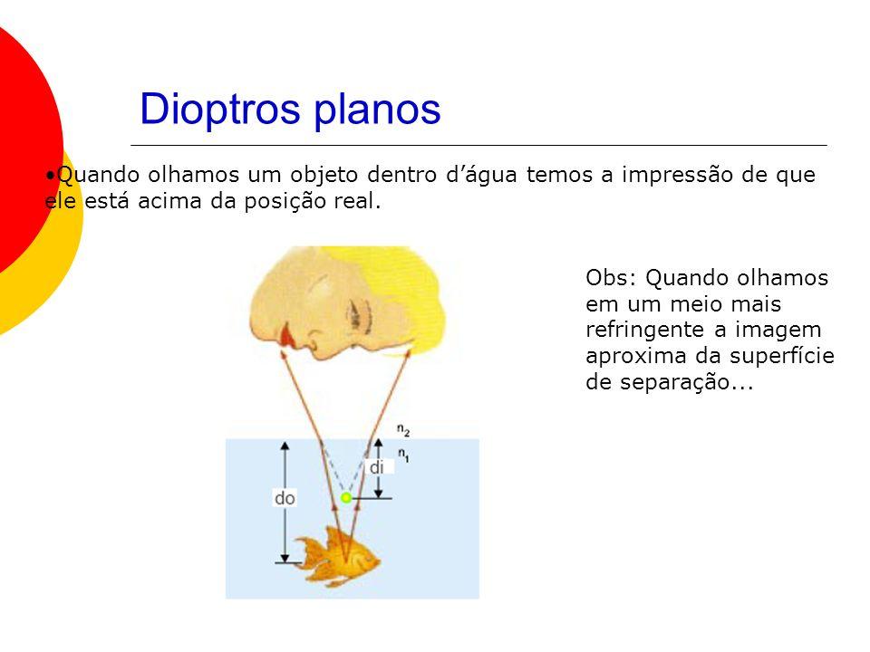 Dioptros planos Quando olhamos um objeto dentro d'água temos a impressão de que. ele está acima da posição real.