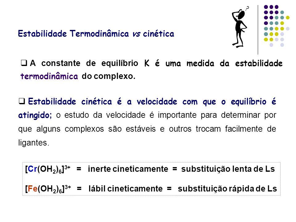 Estabilidade Termodinâmica vs cinética