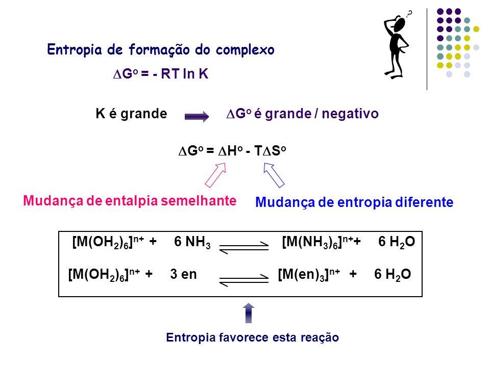 Entropia de formação do complexo DGo = - RT ln K