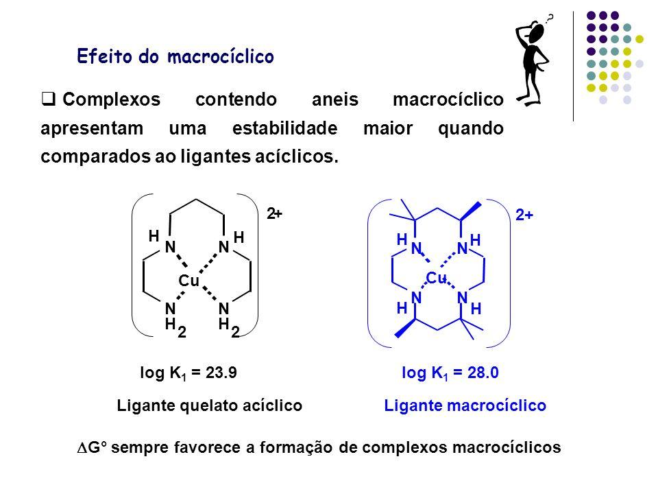 DG° sempre favorece a formação de complexos macrocíclicos