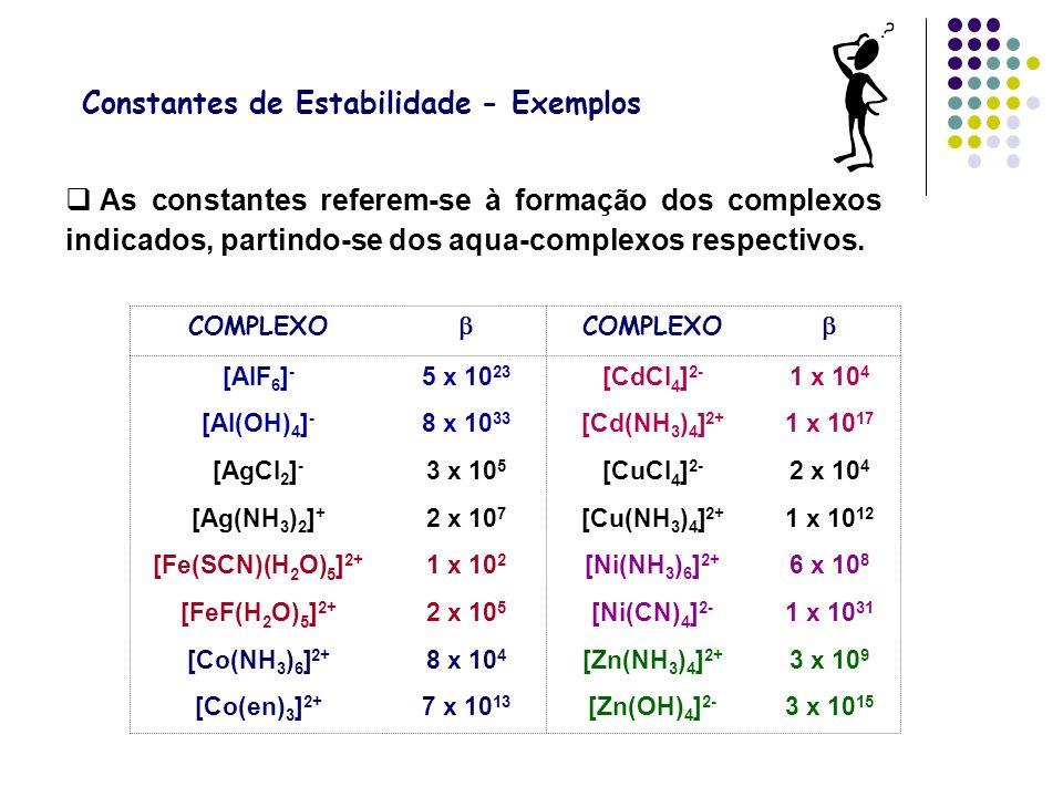 Constantes de Estabilidade - Exemplos