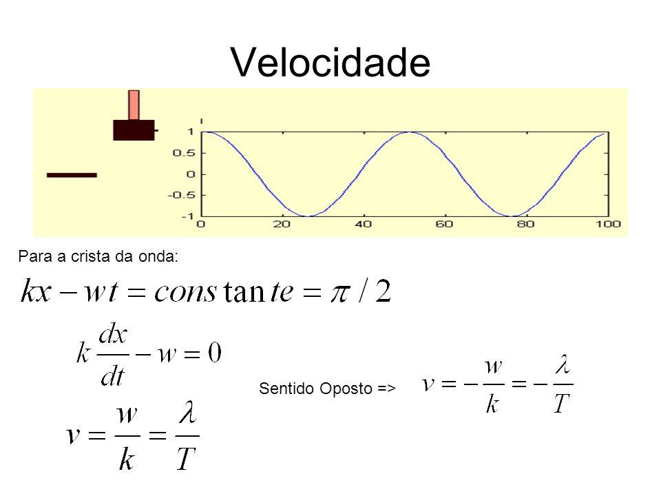 Velocidade Para a crista da onda: Sentido Oposto =>