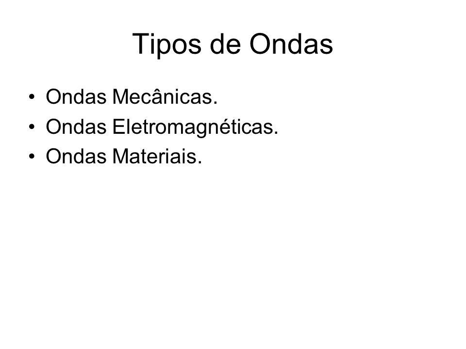 Tipos de Ondas Ondas Mecânicas. Ondas Eletromagnéticas.