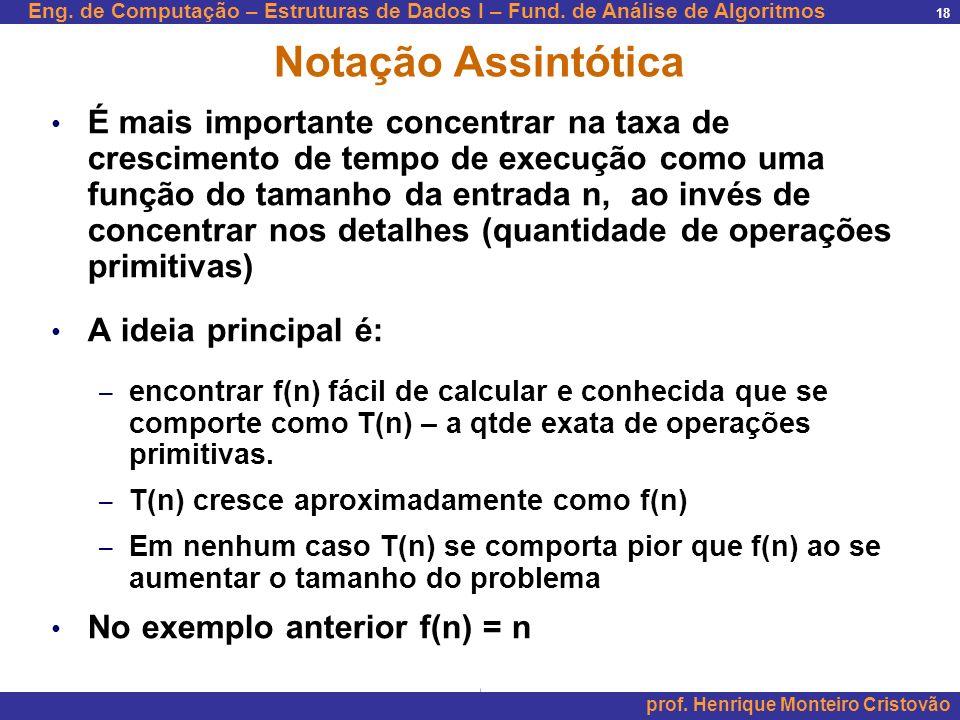 Notação Assintótica