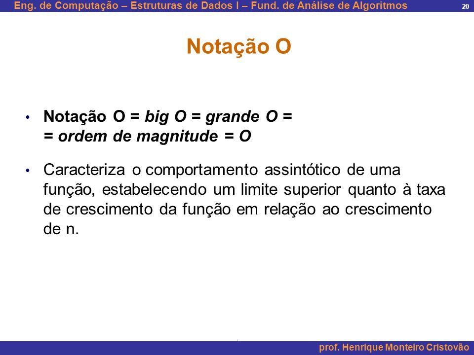 Notação O Notação O = big O = grande O = = ordem de magnitude = O