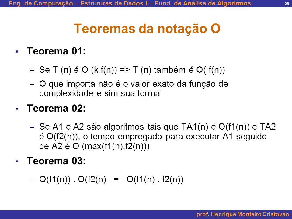 Teoremas da notação O Teorema 01: Teorema 02: Teorema 03: