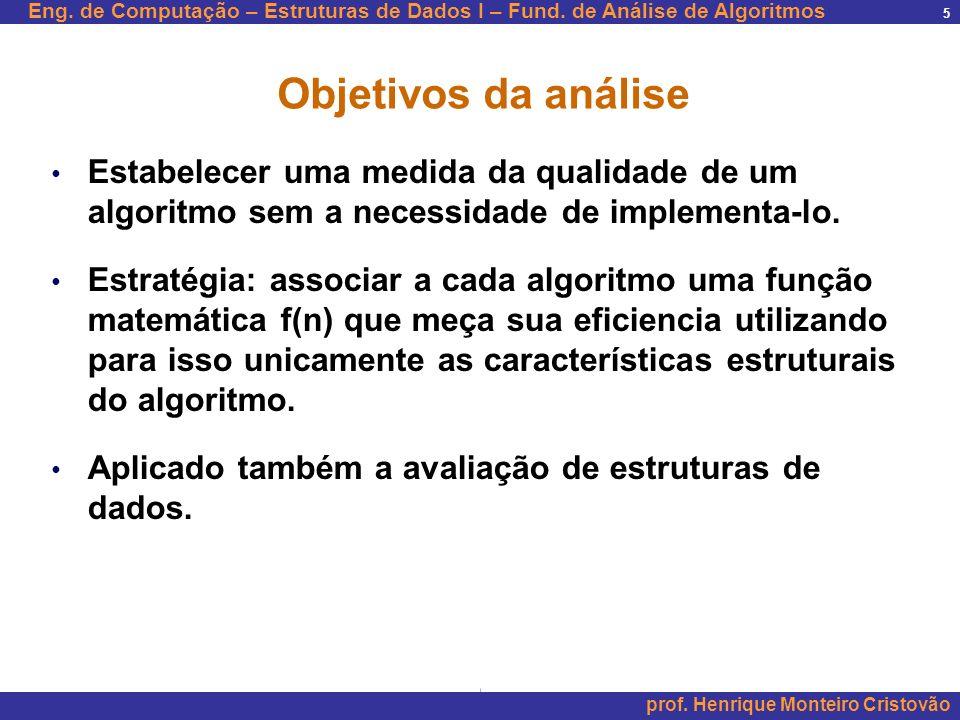Objetivos da análise Estabelecer uma medida da qualidade de um algoritmo sem a necessidade de implementa-lo.