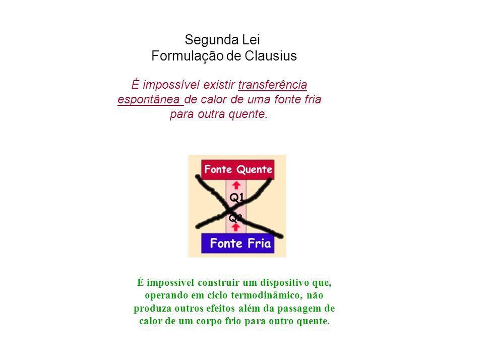 Segunda Lei Formulação de Clausius