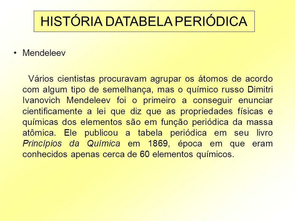 HISTÓRIA DATABELA PERIÓDICA