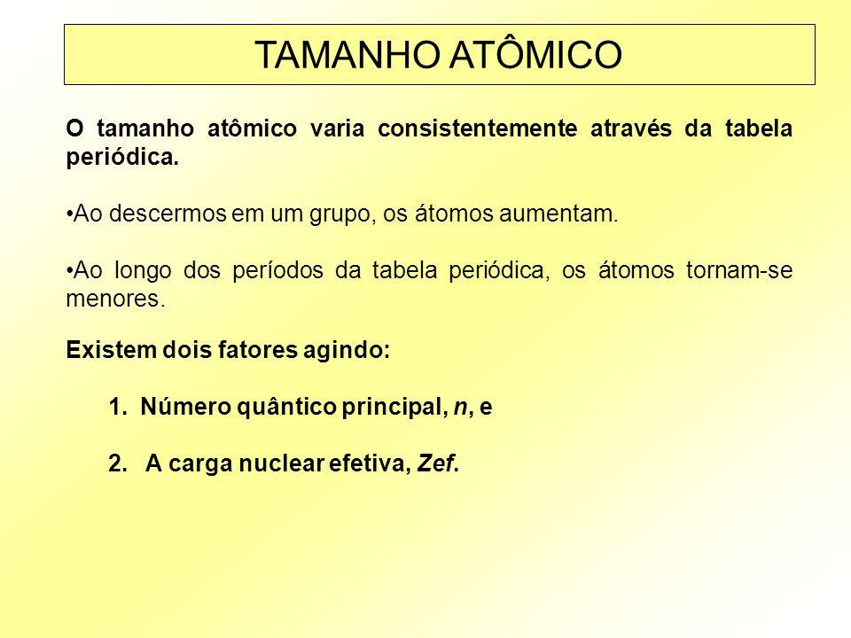 TAMANHO ATÔMICO O tamanho atômico varia consistentemente através da tabela periódica. Ao descermos em um grupo, os átomos aumentam.