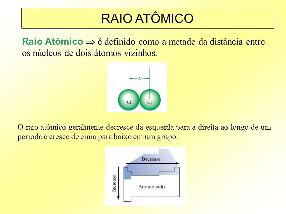 RAIO ATÔMICO Raio Atômico  é definido como a metade da distância entre os núcleos de dois átomos vizinhos.