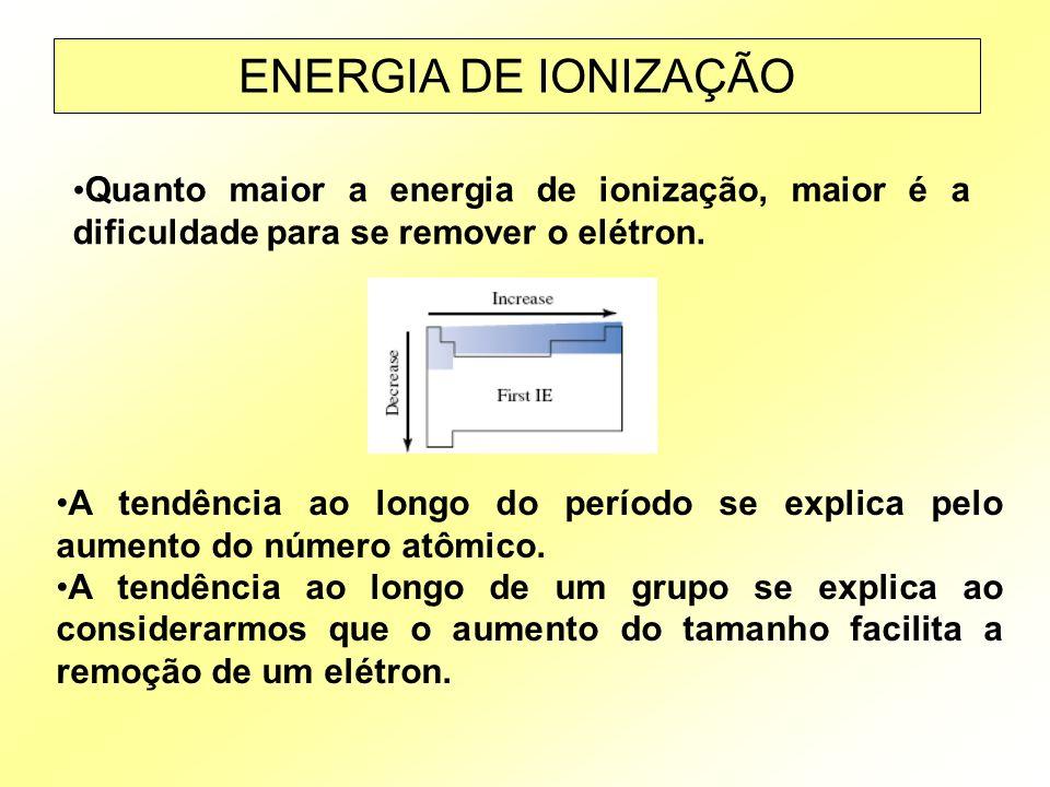 ENERGIA DE IONIZAÇÃO Quanto maior a energia de ionização, maior é a dificuldade para se remover o elétron.