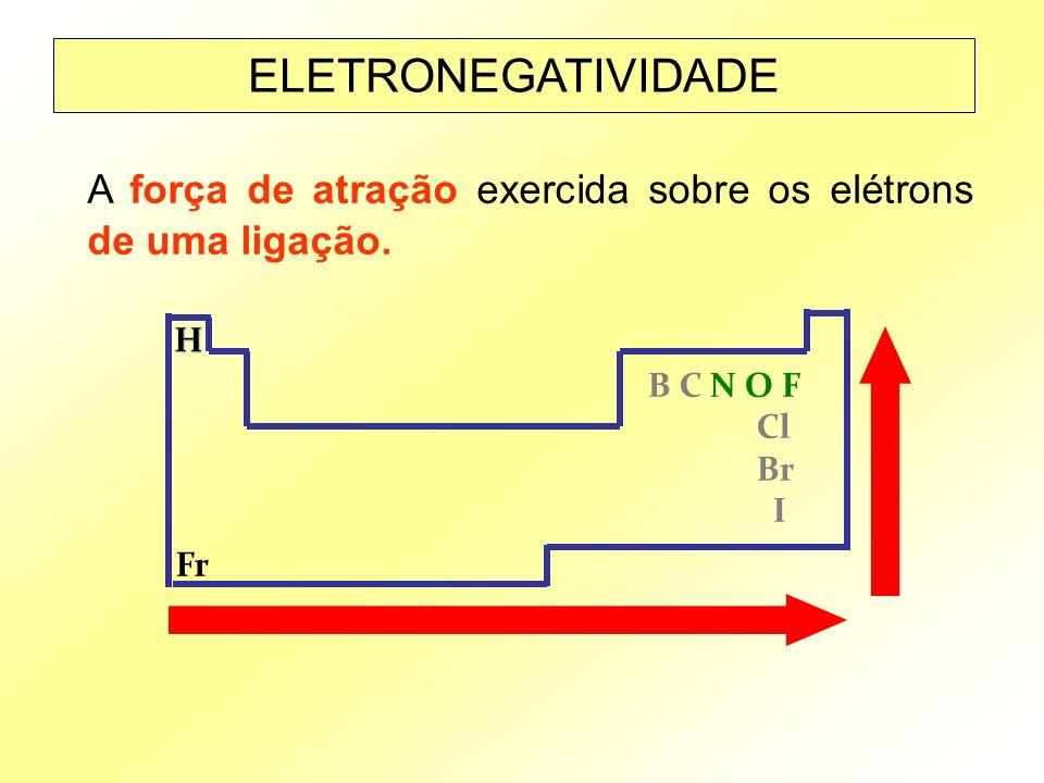 A força de atração exercida sobre os elétrons de uma ligação.