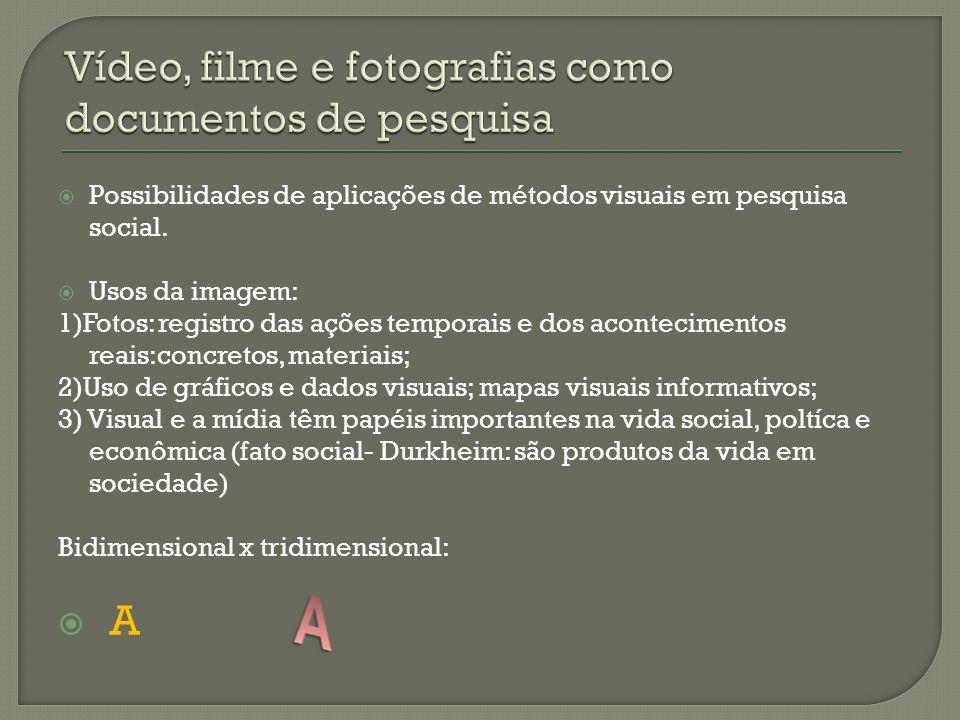 Vídeo, filme e fotografias como documentos de pesquisa