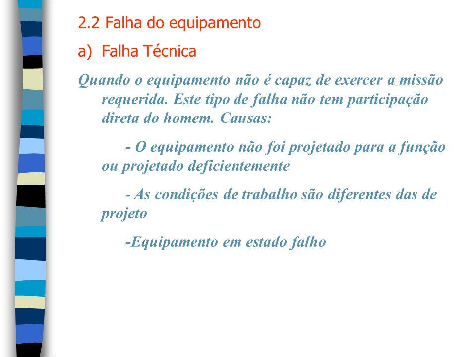 2.2 Falha do equipamento Falha Técnica.