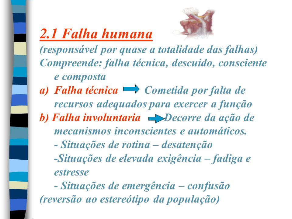 2.1 Falha humana (responsável por quase a totalidade das falhas)