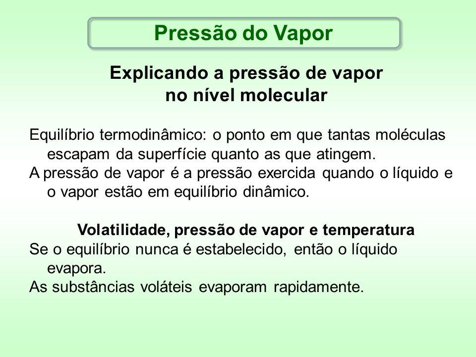 Pressão do Vapor Explicando a pressão de vapor no nível molecular