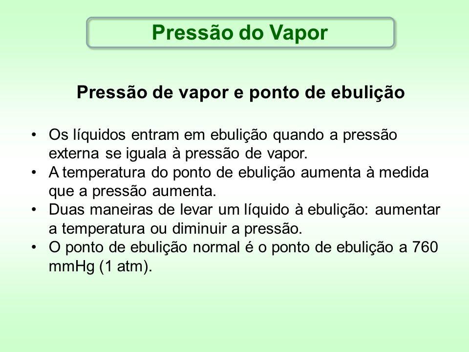 Pressão de vapor e ponto de ebulição