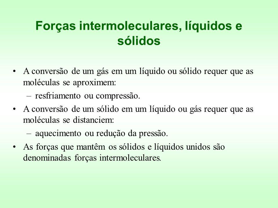 Forças intermoleculares, líquidos e sólidos