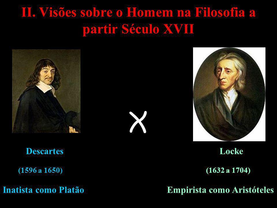II. Visões sobre o Homem na Filosofia a partir Século XVII