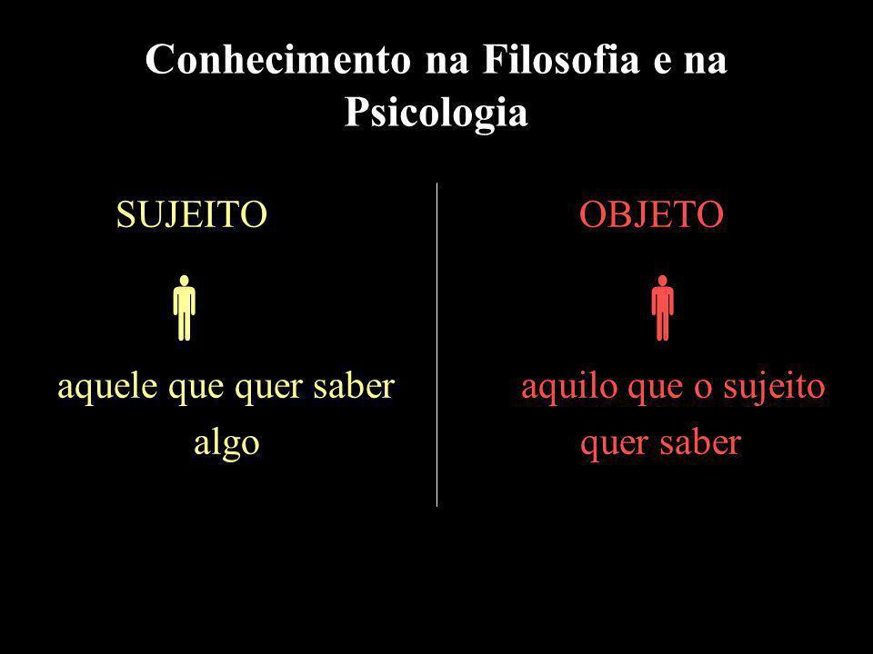 Conhecimento na Filosofia e na Psicologia