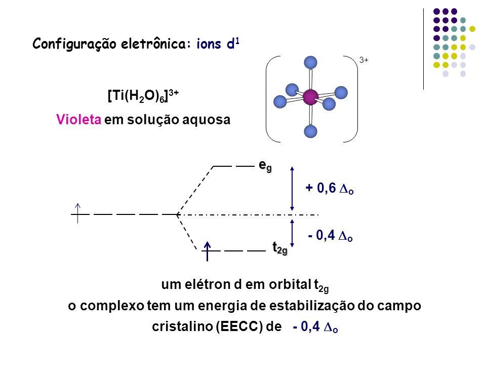 Configuração eletrônica: ions d1