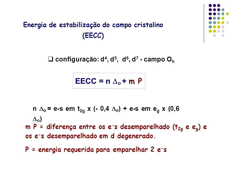 EECC = n Do + m P Energia de estabilização do campo cristalino (EECC)